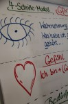 Peermediationsworkshop Konfliktlabor Schallaburg Sept. 2014